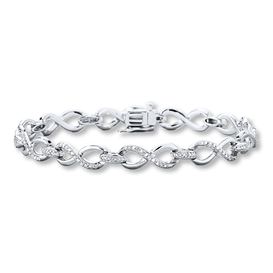 bracelets price gold deathstarbracelet arrivals index pandora at charms bracelet kay karen kessel new the jewelers charm jdownloads runway kayjewelers wilmot